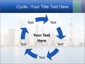 Shanghai Skyline PowerPoint Templates - Slide 62