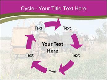Kansas Cattle Drive Chuck PowerPoint Template - Slide 62