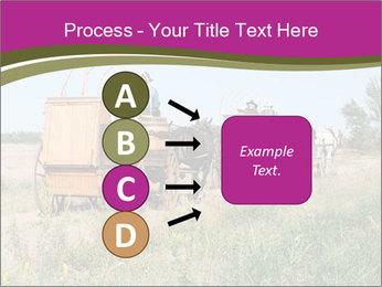 Kansas Cattle Drive Chuck PowerPoint Template - Slide 94