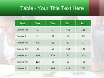 Assessment center PowerPoint Template - Slide 55
