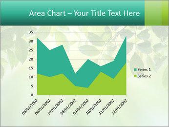 Green leaves PowerPoint Template - Slide 53