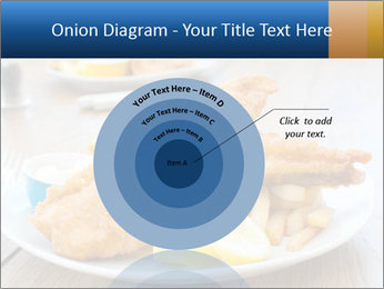 Fish PowerPoint Template - Slide 61