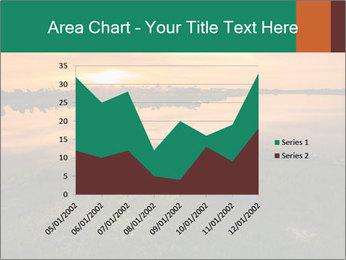 The tourist tin sunset PowerPoint Template - Slide 53