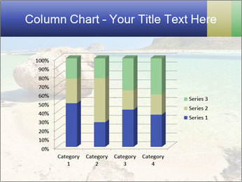 Ballos Bay PowerPoint Template - Slide 50
