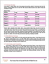 0000092444 Word Templates - Page 9