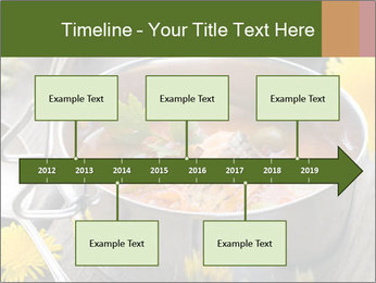 Picnic PowerPoint Template - Slide 28