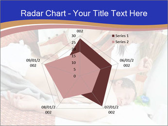 Traditional thai massage PowerPoint Template - Slide 51