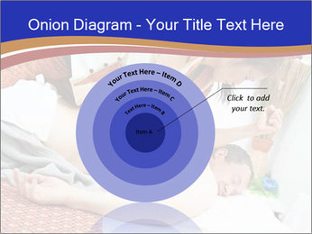 Traditional thai massage PowerPoint Template - Slide 61