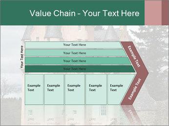 Baronial Craigievar Castle PowerPoint Template - Slide 27