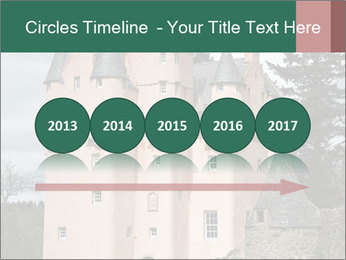 Baronial Craigievar Castle PowerPoint Template - Slide 29