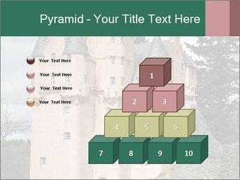 Baronial Craigievar Castle PowerPoint Template - Slide 31