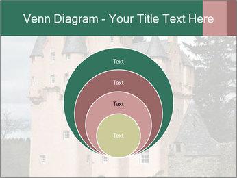 Baronial Craigievar Castle PowerPoint Template - Slide 34