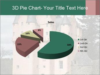 Baronial Craigievar Castle PowerPoint Template - Slide 35