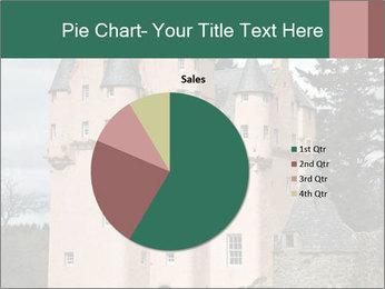 Baronial Craigievar Castle PowerPoint Template - Slide 36