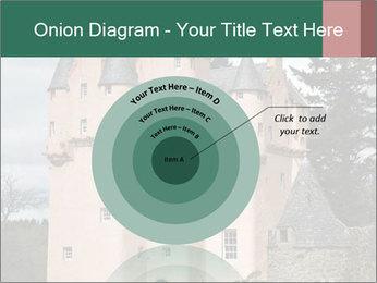 Baronial Craigievar Castle PowerPoint Template - Slide 61