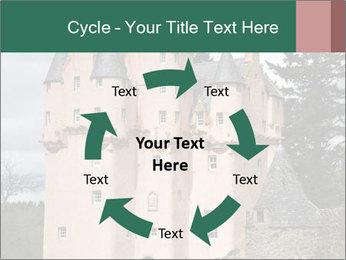 Baronial Craigievar Castle PowerPoint Template - Slide 62