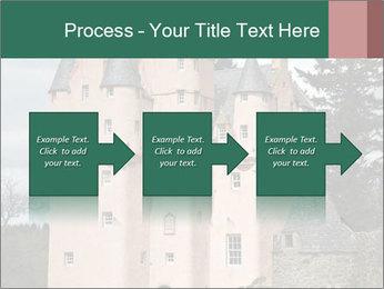 Baronial Craigievar Castle PowerPoint Template - Slide 88