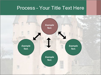Baronial Craigievar Castle PowerPoint Template - Slide 91