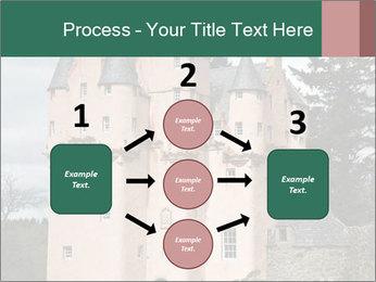 Baronial Craigievar Castle PowerPoint Template - Slide 92