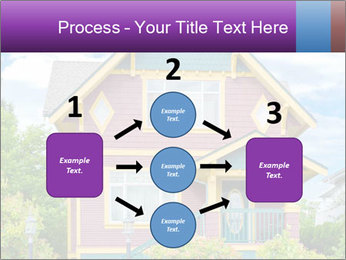 Heritage home PowerPoint Template - Slide 92
