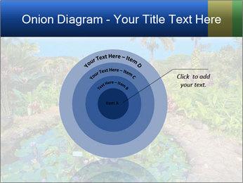 The Garden PowerPoint Template - Slide 61