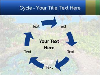 The Garden PowerPoint Template - Slide 62