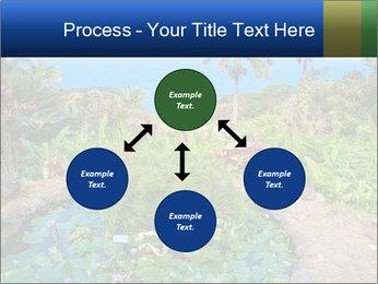 The Garden PowerPoint Template - Slide 91