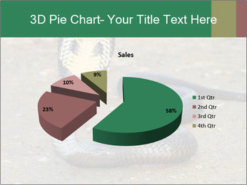 Cobra PowerPoint Template - Slide 35