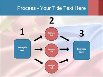 China and Russia PowerPoint Template - Slide 92