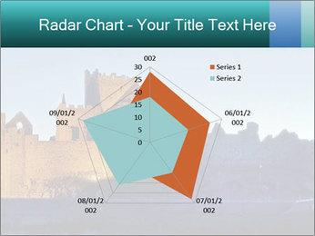 Peel Castle floodlit PowerPoint Template - Slide 51