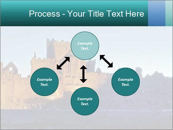 Peel Castle floodlit PowerPoint Template - Slide 91