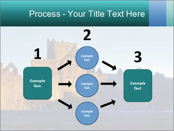 Peel Castle floodlit PowerPoint Template - Slide 92