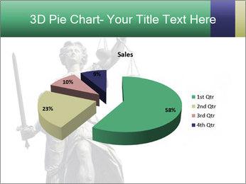 Justitia PowerPoint Template - Slide 35