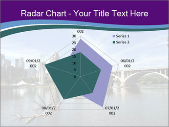 Downtown Minneapolis PowerPoint Template - Slide 51