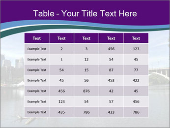 Downtown Minneapolis PowerPoint Template - Slide 55