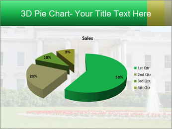 The White House PowerPoint Template - Slide 35