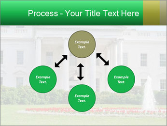 The White House PowerPoint Template - Slide 91