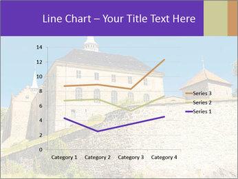Akershus Fortress PowerPoint Template - Slide 54