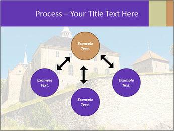 Akershus Fortress PowerPoint Template - Slide 91