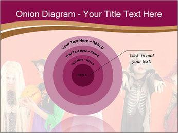 Halloween costumes PowerPoint Template - Slide 61