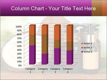 Coconut oil in bottles PowerPoint Template - Slide 50