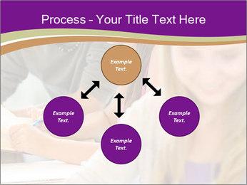 Teens study PowerPoint Template - Slide 91