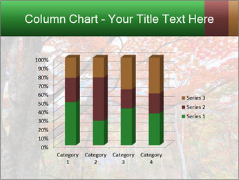Forest PowerPoint Template - Slide 50
