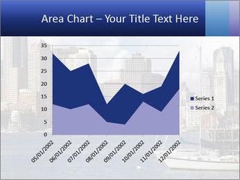 Boston skyline PowerPoint Templates - Slide 53
