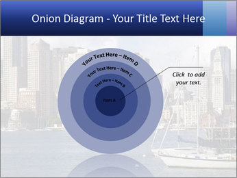 Boston skyline PowerPoint Template - Slide 61