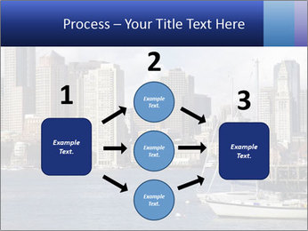 Boston skyline PowerPoint Template - Slide 92