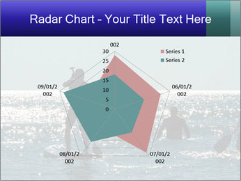 Group on the water PowerPoint Template - Slide 51