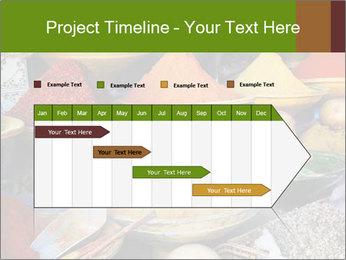 Spice market PowerPoint Template - Slide 25