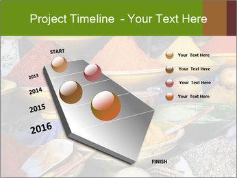 Spice market PowerPoint Template - Slide 26