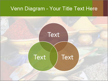 Spice market PowerPoint Template - Slide 33